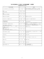 平成27年4月1日付 - 日本原子力研究開発機構