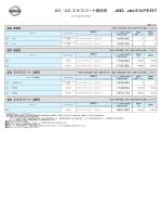 AD/AD エキスパート価格表