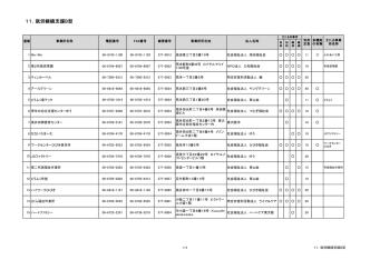 11.就労継続支援B型