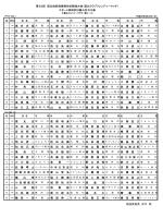 第33回 道北地区倶楽部対抗競技大会(道北クラブフレンドリーマッチ