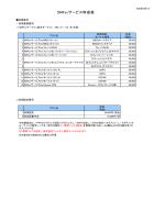 (初期費用) (PDFファイル:139KB)