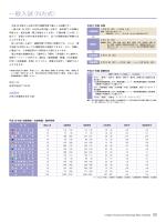 一般入試(N方式) - 日本大学理工学部
