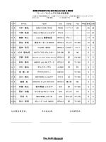 Driver Team Car Collar 今村 隆弘 MAD FACE FD3S HK 25 25 平岡