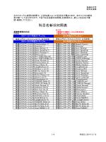科目名新旧対照表 (PDFファイル)