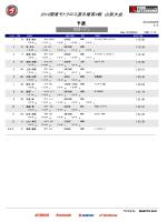 IBオープン 予選 2014関東モトクロス選手権第4戦 山梨大会
