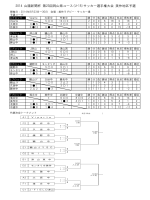 美 作 - 岡山県サッカー協会