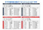 第17回 関東実業団・関東大学 バスケットボール オールスター対抗戦