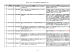 利用者説明会Q&A(PDF・297KB)