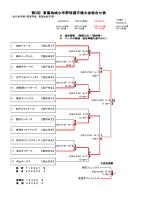 第5回全日本学童東葛予選