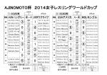 決 勝 - 日本レスリング協会