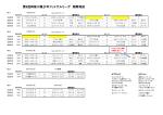第9回神奈川県少年フットサルリーグ 湘南地区