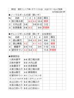 ダウンロード - 浦安 Jr 車いすテニスクラブ