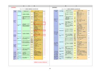 7(PDF:1566KB)