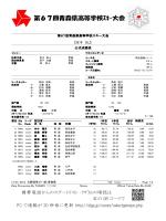 第67回青森県高等学校スキー大会 【女子 SL】 公式
