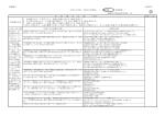 評価(3月) - 福岡県立東筑高等学校