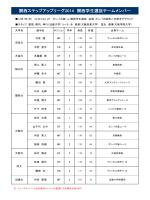 関西ステップアップリーグ2014 関西学生選抜チームメンバー