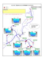 ダムの貯水状況グラフ