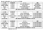 第26回 和歌山県サッカーフェスティバル予定表