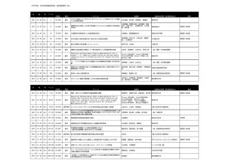 2014年度 日本材料試験技術協会・協会賞候補者一覧> 年 巻 号 ページ