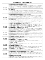 詳細はこちら - 横浜弁護士会