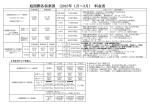 料金表2015(1月~3月)(PDF)