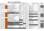(1月14日現在)(PDF:143KB)