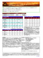 週次レポート(PDF 575KB - アストマックス投信投資顧問株式会社