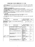 住民基本台帳の一部の写しの閲覧の状況について(公表)