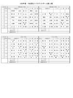 日程表 - 小田原ミニバスケットボール連盟