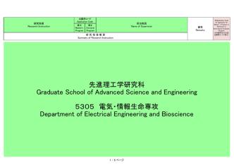 141212(川合)_201509-201604入学研究指導一覧ALL .xlsx