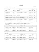 受賞者名簿 (敬称略) (1)茨城県集団回収優良団体表彰 表彰区分 受賞