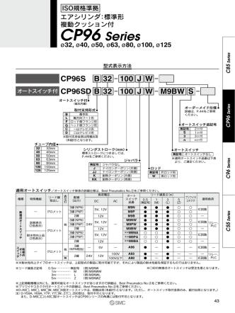 CP96 Series