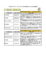 羽生市(PDF:239KB)