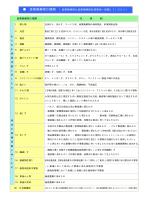 産業廃棄物の種類(PDF:72KB)