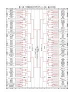 第45回 下野杯争奪 県下中学生サッカー大会 組み合わせ表