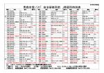 青森市営バス「 自治研修所前 」停留所時刻表