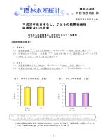 平成26年産日本なし、ぶどうの結果樹面積、 収穫量及び