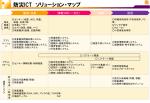 防災ICT ソリューション・マップ