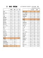 ② 熊坂・野尻線