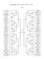 ジュニア 2015Uー12ライオンズクラブ杯トーナメント表