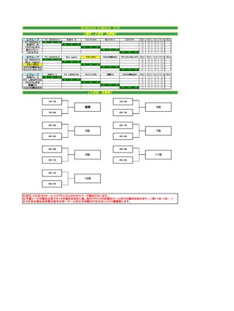 2015VerdyLestePrimavera要項組合せ(U-15);pdf