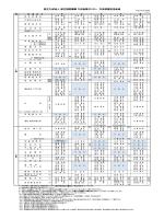 独立行政法人 国立病院機構 九州医療センター 外来診療担当医表