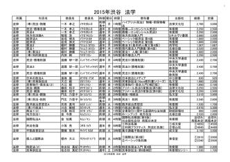2015年渋谷 法学