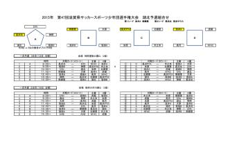 2015年 第47回滋賀県サッカースポーツ少年団選手権大会