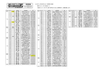 2015年 JAF全日本ジムカーナ選手権 第3戦 暫定エントリーリスト(訂正