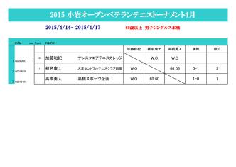 2015 小岩オープンベテランテニストーナメント4月