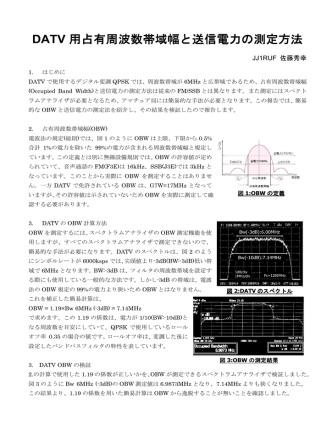 DATV 用占有周波数帯域幅と送信電力の測定方法