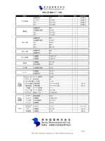 美里工場:機器リスト (包装)