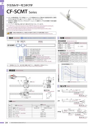 CF-SCMT Series CF-LF