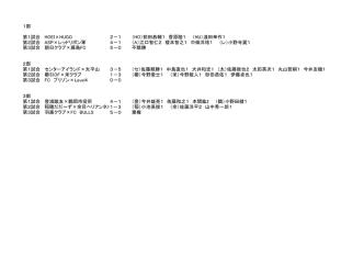 1部 第1試合 HOEI×HUGO 2-1 (HO)前田恭輔1 菅原陸1 (HU)淺田
